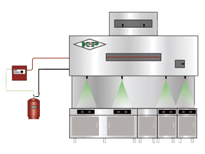 Restaurant / Kitchen Fire Suppression Service